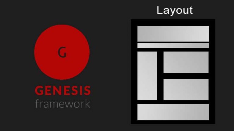 Personalizzare il loop in Genesis framework